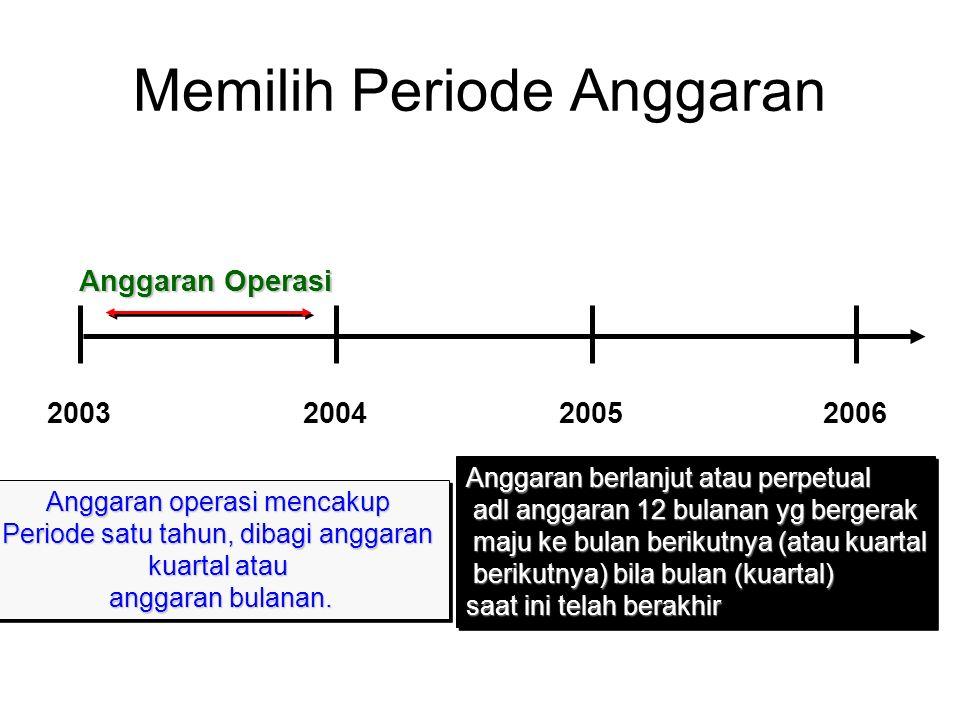 Memilih Periode Anggaran Anggaran Operasi 2003200420052006 Anggaran operasi mencakup Periode satu tahun, dibagi anggaran kuartal atau anggaran bulanan.
