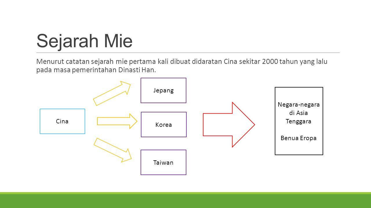 Sejarah Mie Menurut catatan sejarah mie pertama kali dibuat didaratan Cina sekitar 2000 tahun yang lalu pada masa pemerintahan Dinasti Han. Cina Jepan