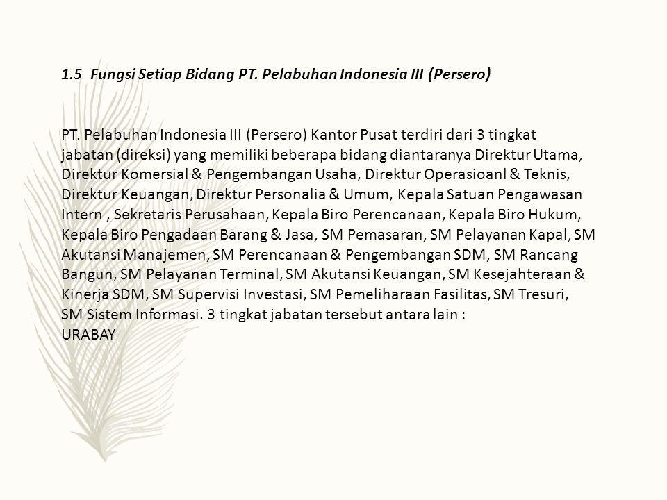 1.5 Fungsi Setiap Bidang PT. Pelabuhan Indonesia III (Persero) PT.