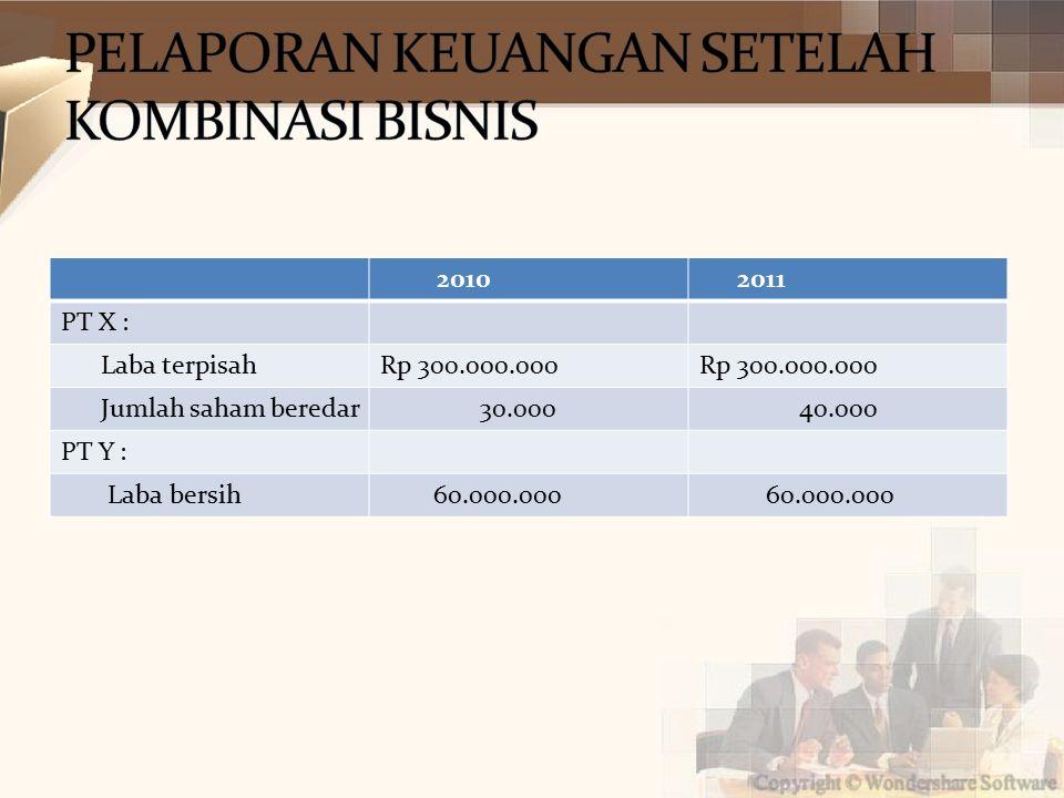 2010 2011 PT X : Laba terpisahRp 300.000.000 Jumlah saham beredar 30.000 40.000 PT Y : Laba bersih 60.000.000