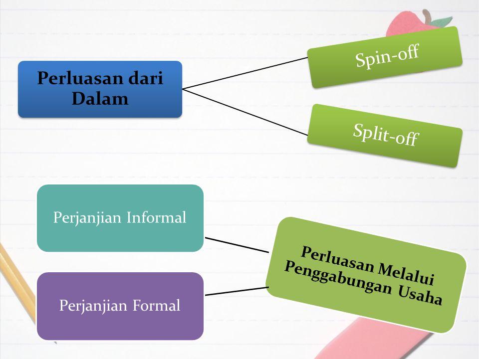 Perluasan dari Dalam Spin-off Split-off Perluasan Melalui Penggabungan Usaha Perjanjian InformalPerjanjian Formal