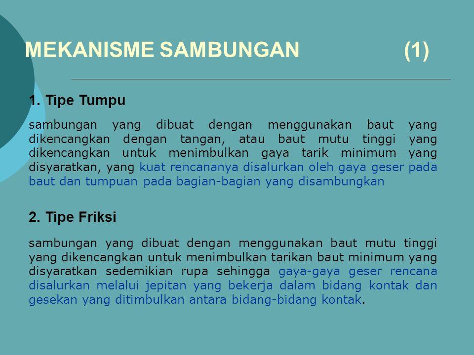 MEKANISME SAMBUNGAN (1) 1. Tipe Tumpu 2.