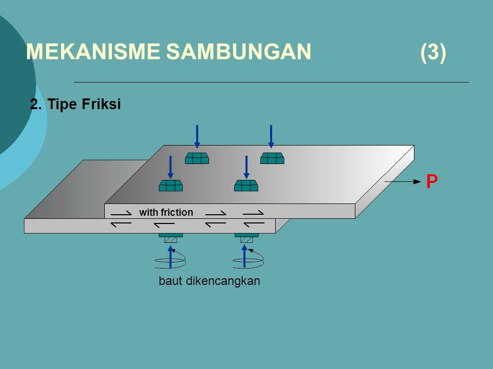 MEKANISME SAMBUNGAN (3) 2. Tipe Friksi with friction baut dikencangkan