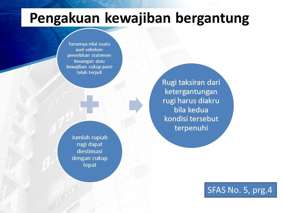 Pengakuan kewajiban bergantung SFAS No.
