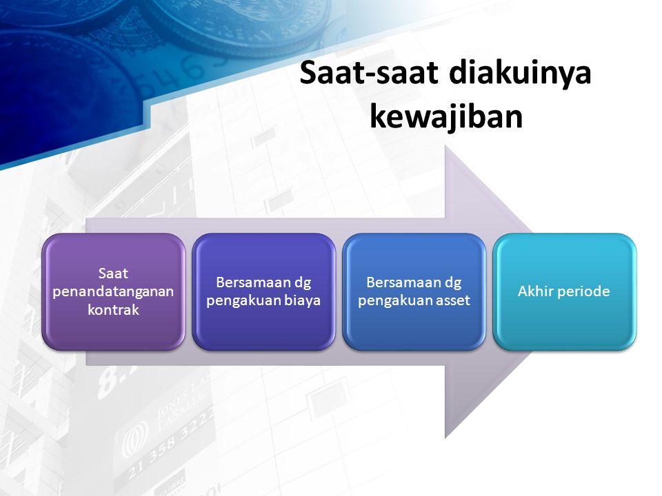 Pengakuan kewajiban bergantung Keadaan kebergantungan rugi yang memicu pengakuan kewajiban: SFAS No.