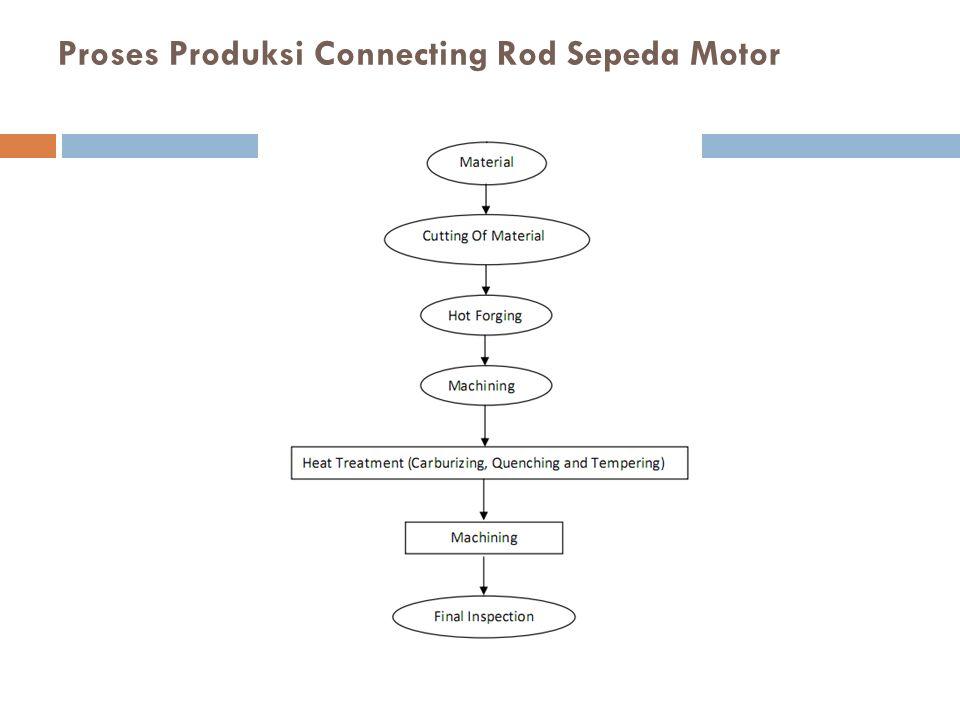 Pembuatan connectingrod melalui beberapa tahap : 1.