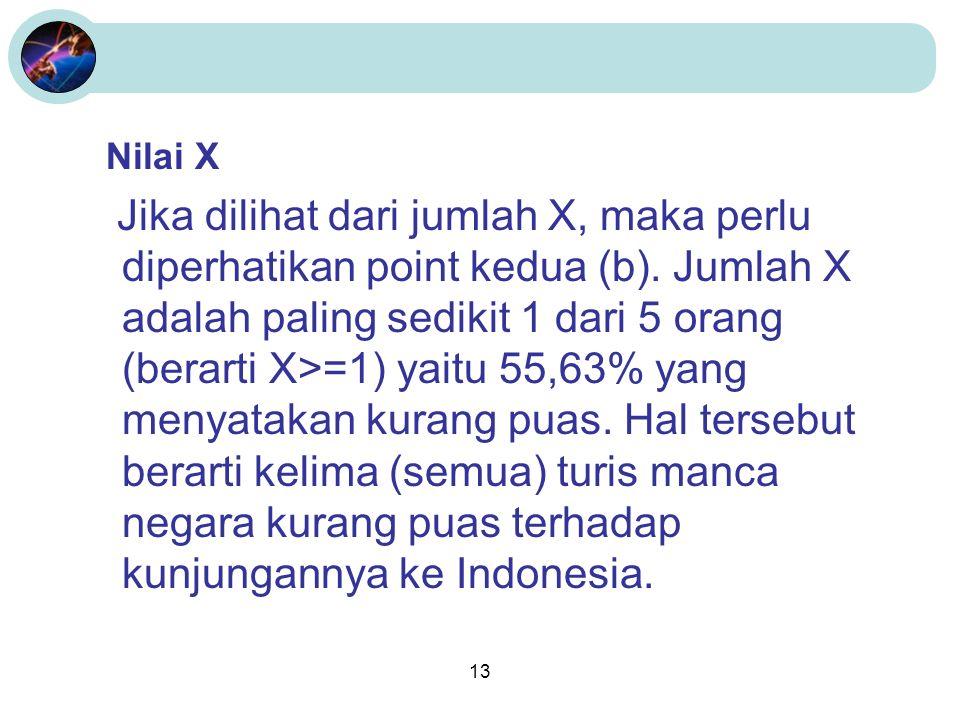 13 Nilai X Jika dilihat dari jumlah X, maka perlu diperhatikan point kedua (b).
