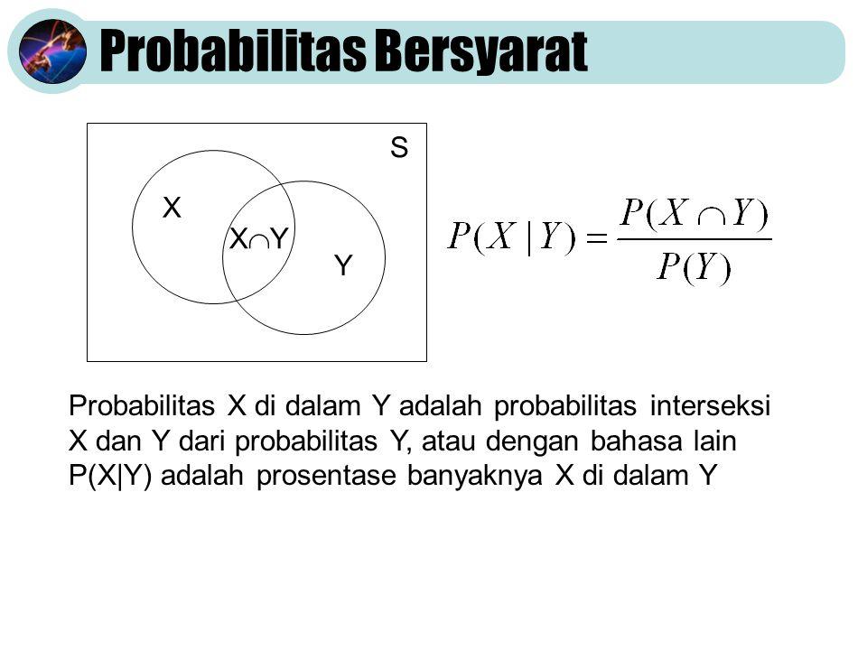 Probabilitas Bersyarat X Y XYXY S Probabilitas X di dalam Y adalah probabilitas interseksi X dan Y dari probabilitas Y, atau dengan bahasa lain P(X|Y) adalah prosentase banyaknya X di dalam Y