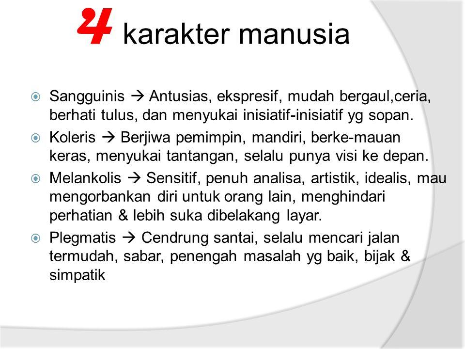 6 Karakter Positif Pelayanan  Ketulusan  tanpa ada paksaan utk melakukannya.