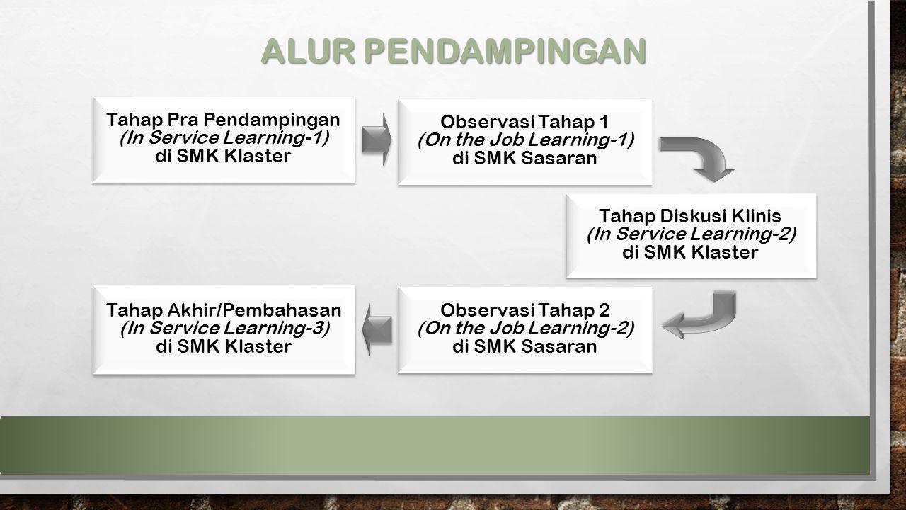 ALUR PENDAMPINGAN Tahap Pra Pendampingan (In Service Learning-1) di SMK Klaster Tahap Pra Pendampingan (In Service Learning-1) di SMK Klaster Observas