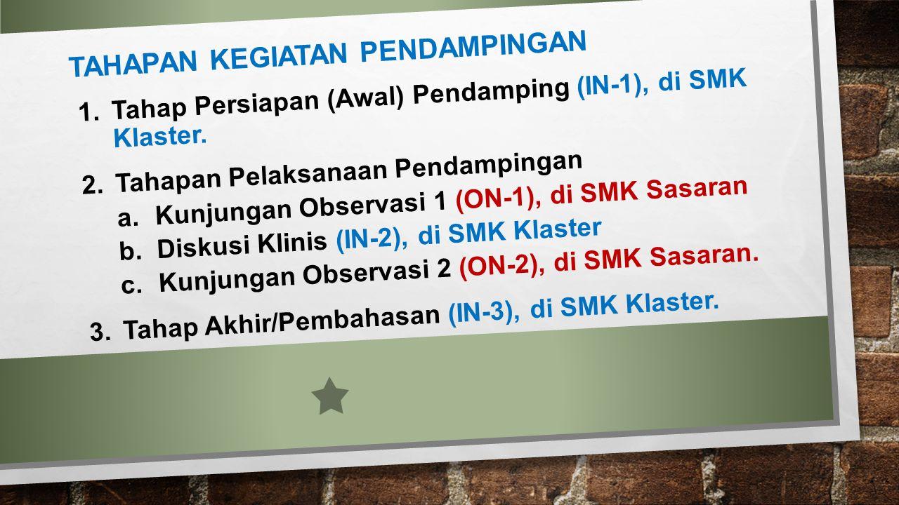 TAHAPAN KEGIATAN PENDAMPINGAN 1.Tahap Persiapan (Awal) Pendamping (IN-1), di SMK Klaster. 2.Tahapan Pelaksanaan Pendampingan a.Kunjungan Observasi 1 (