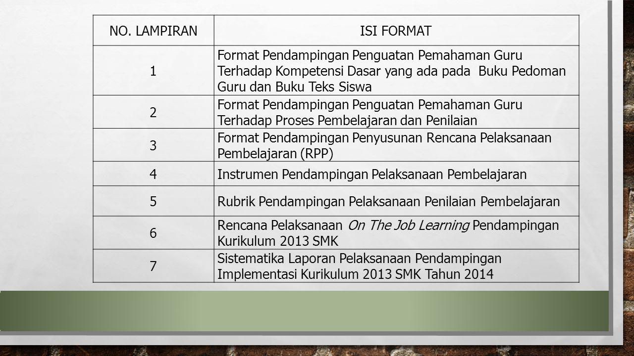 NO. LAMPIRANISI FORMAT 1 Format Pendampingan Penguatan Pemahaman Guru Terhadap Kompetensi Dasar yang ada pada Buku Pedoman Guru dan Buku Teks Siswa 2