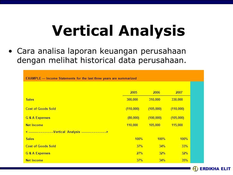 ERDIKHA ELIT Vertical Analysis Cara analisa laporan keuangan perusahaan dengan melihat historical data perusahaan. EXAMPLE — Income Statements for the