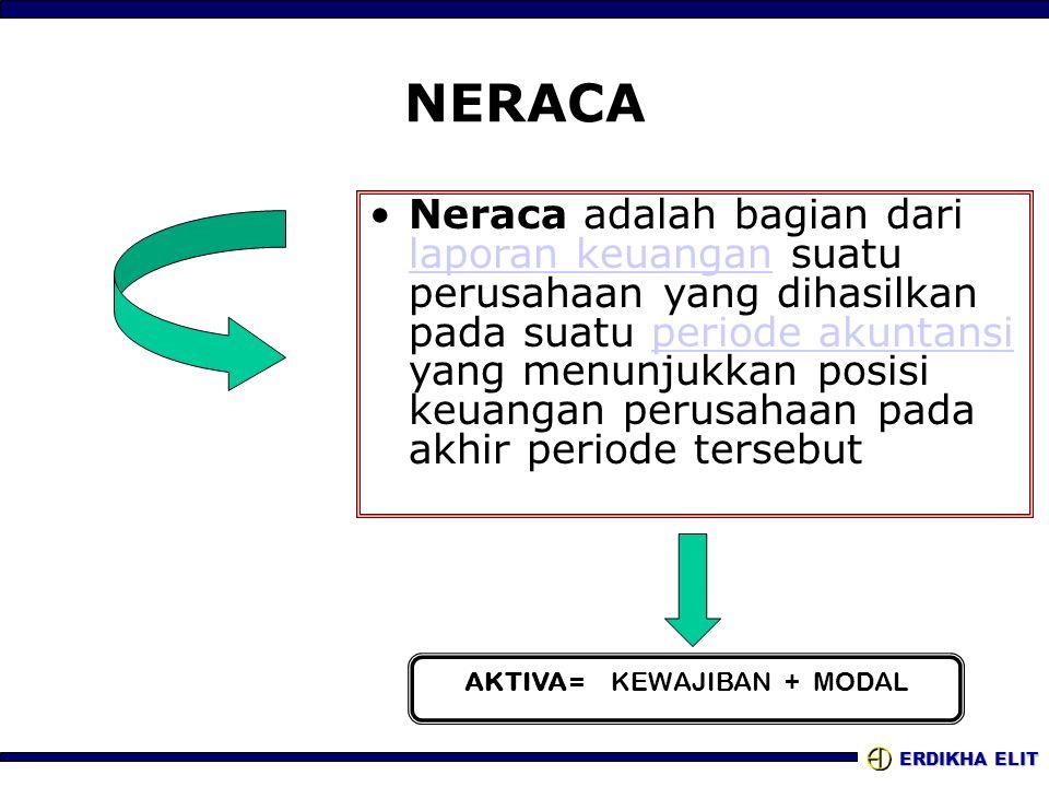 ERDIKHA ELIT NERACA Neraca adalah bagian dari laporan keuangan suatu perusahaan yang dihasilkan pada suatu periode akuntansi yang menunjukkan posisi k