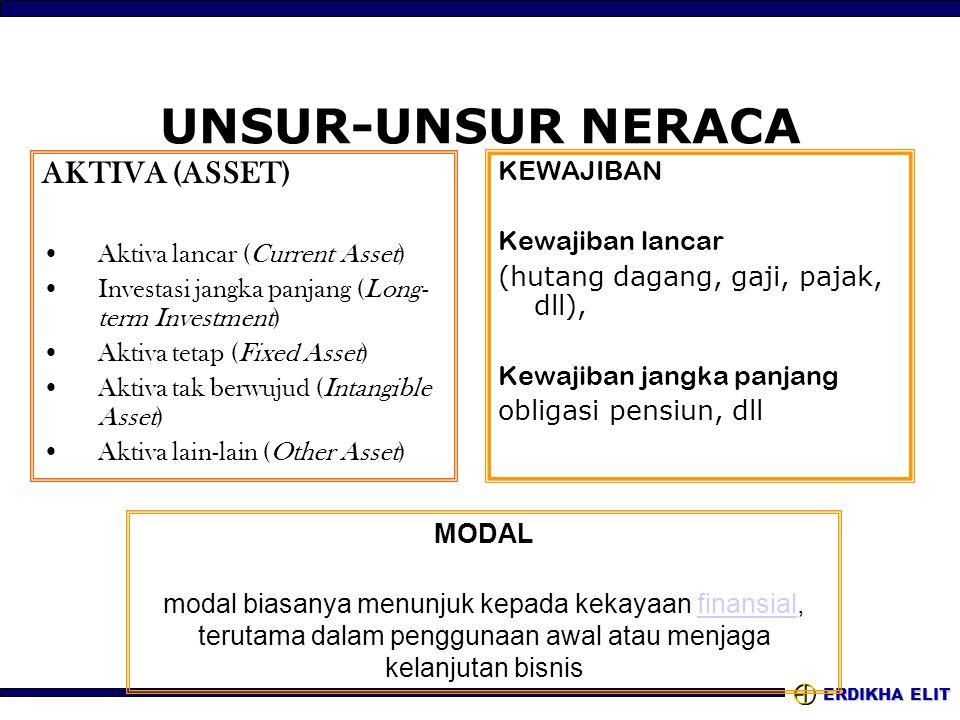 ERDIKHA ELIT UNSUR-UNSUR NERACA AKTIVA (ASSET) Aktiva lancar (Current Asset) Investasi jangka panjang (Long- term Investment) Aktiva tetap (Fixed Asse