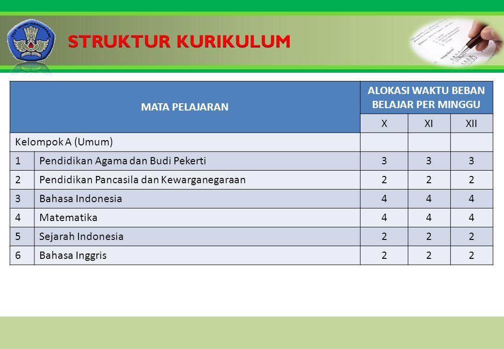 Click to edit Master title style MATA PELAJARAN ALOKASI WAKTU BEBAN BELAJAR PER MINGGU XXIXII Kelompok A (Umum) 1Pendidikan Agama dan Budi Pekerti333 2Pendidikan Pancasila dan Kewarganegaraan222 3Bahasa Indonesia444 4Matematika444 5Sejarah Indonesia222 6Bahasa Inggris222