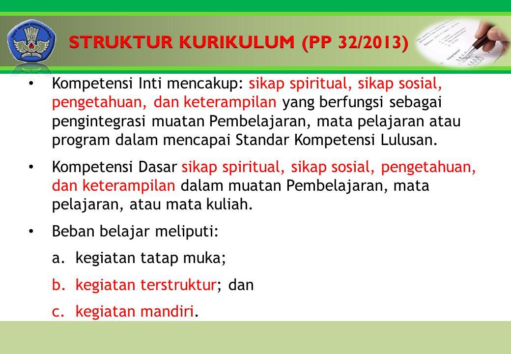 Click to edit Master title style MATA PELAJARAN ALOKASI WAKTU BEBAN BELAJAR PER MINGGU XXIXII I.