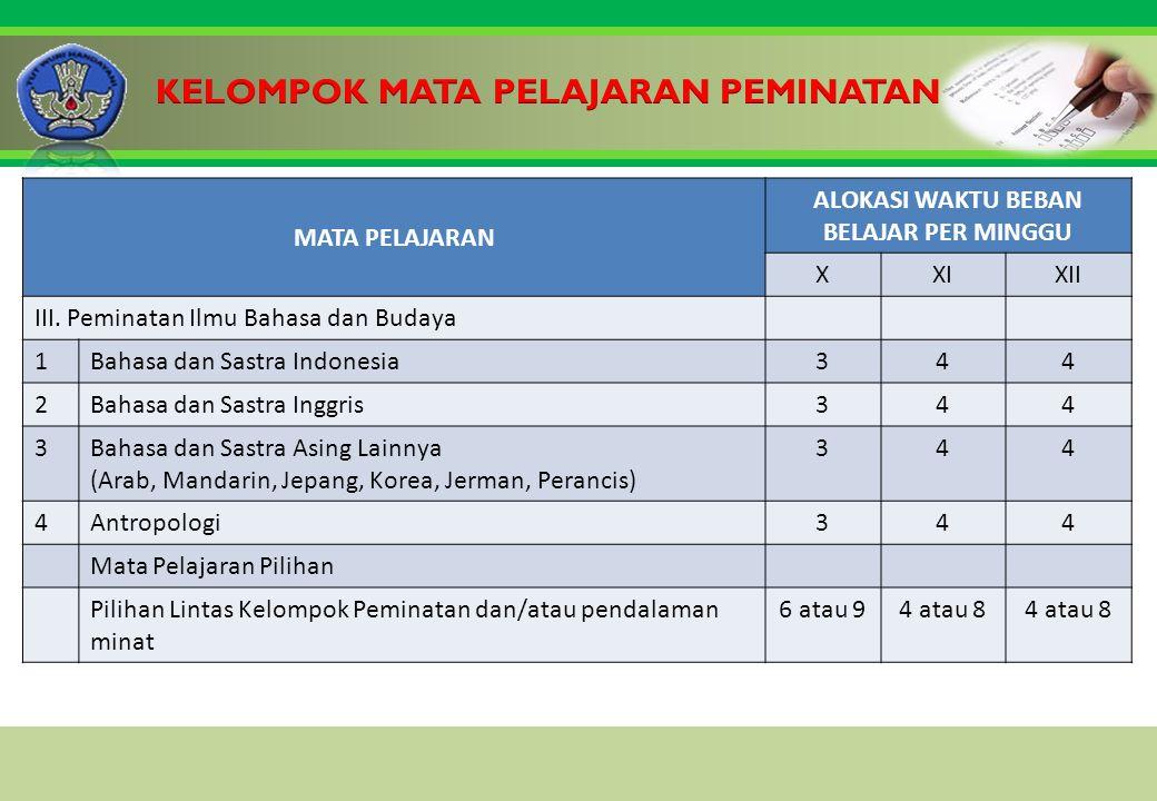 Click to edit Master title style MATA PELAJARAN ALOKASI WAKTU BEBAN BELAJAR PER MINGGU XXIXII III.