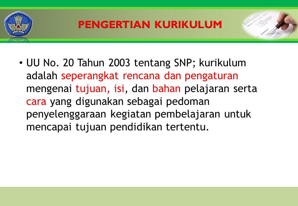 Click to edit Master title style UU No. 20 Tahun 2003 tentang SNP; kurikulum adalah seperangkat rencana dan pengaturan mengenai tujuan, isi, dan bahan