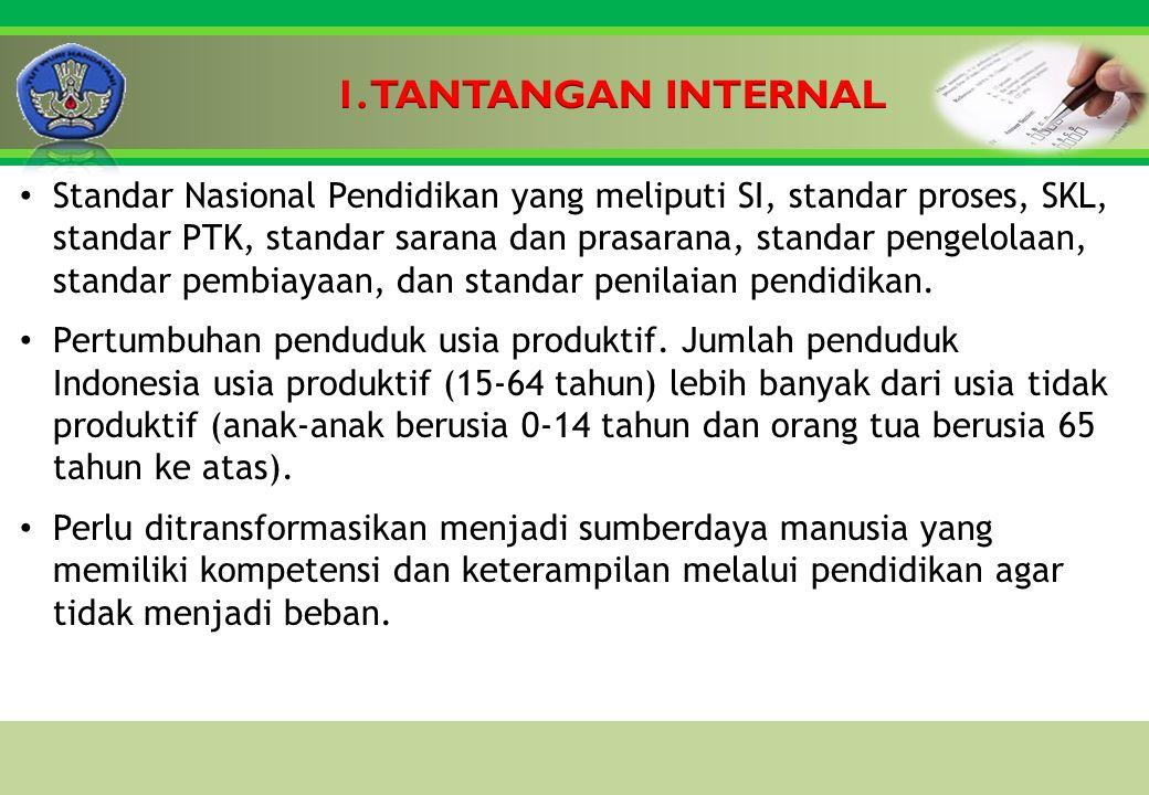 Click to edit Master title style Standar Nasional Pendidikan yang meliputi SI, standar proses, SKL, standar PTK, standar sarana dan prasarana, standar pengelolaan, standar pembiayaan, dan standar penilaian pendidikan.