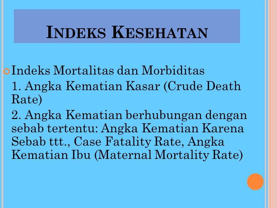 I NDEKS K ESEHATAN Indeks Fertilitas 1. Angka Kelahiran Kasar (Crude Death Rate) 2. Angka Fertilitas Menurut Golongan Umur (Age Specific Fertility Rat