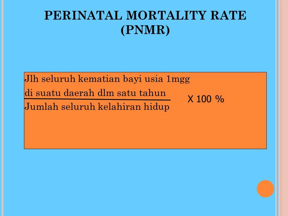 DISEASE SPECIFIC DEATH RATE (DSDR) Mis. penyakit tuberkulosis (TB) DSDR= Jml kematian peny. TB di satu daerah dlm jangka waktu ttt. Jumlah kasus-kasus