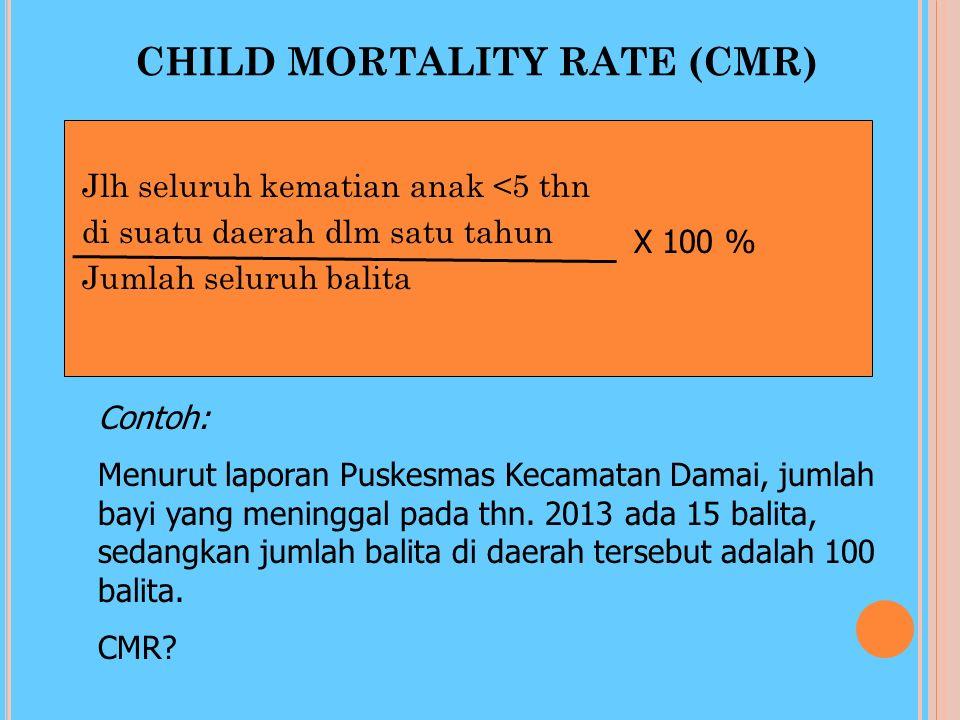 INFANT MORTALITY RATE (IMR) Jlh seluruh kematian bayi <1 thn di suatu daerah dlm satu tahun Jumlah seluruh kelahiran hidup Contoh: Menurut laporan Pus