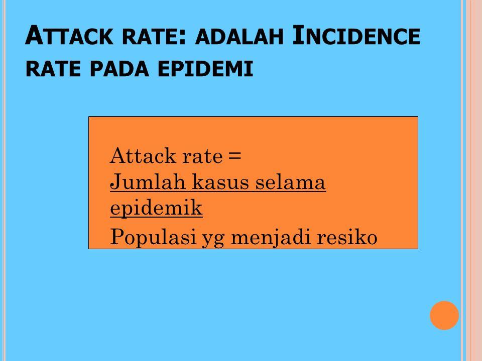 INCIDENCE RATE Jumlah kasus baru yang terjadi di kalangan penduduk selama periode waktu tertentu. Incidence rate = Jlh kasus baru st. peny. Selama sat