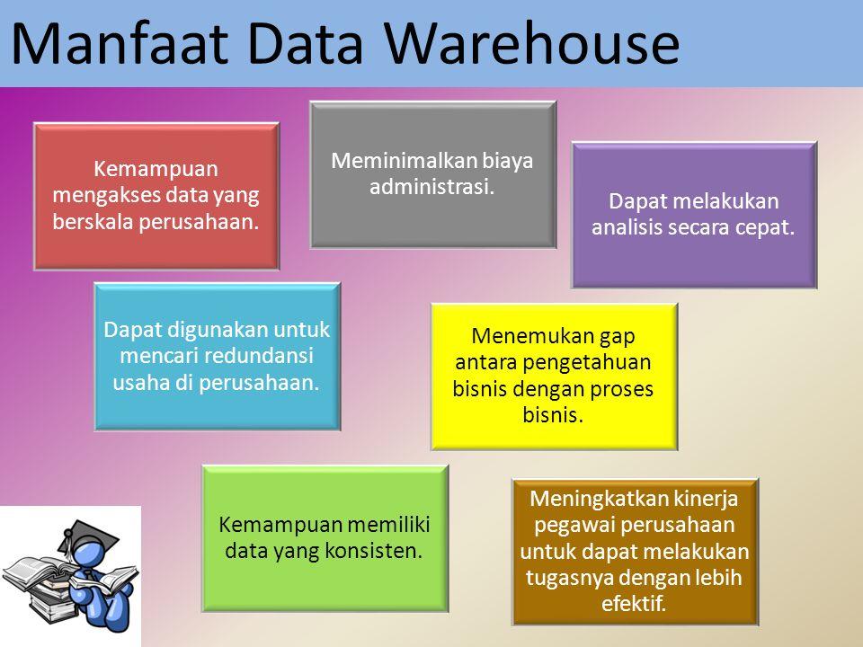 Manfaat Data Warehouse Kemampuan mengakses data yang berskala perusahaan.