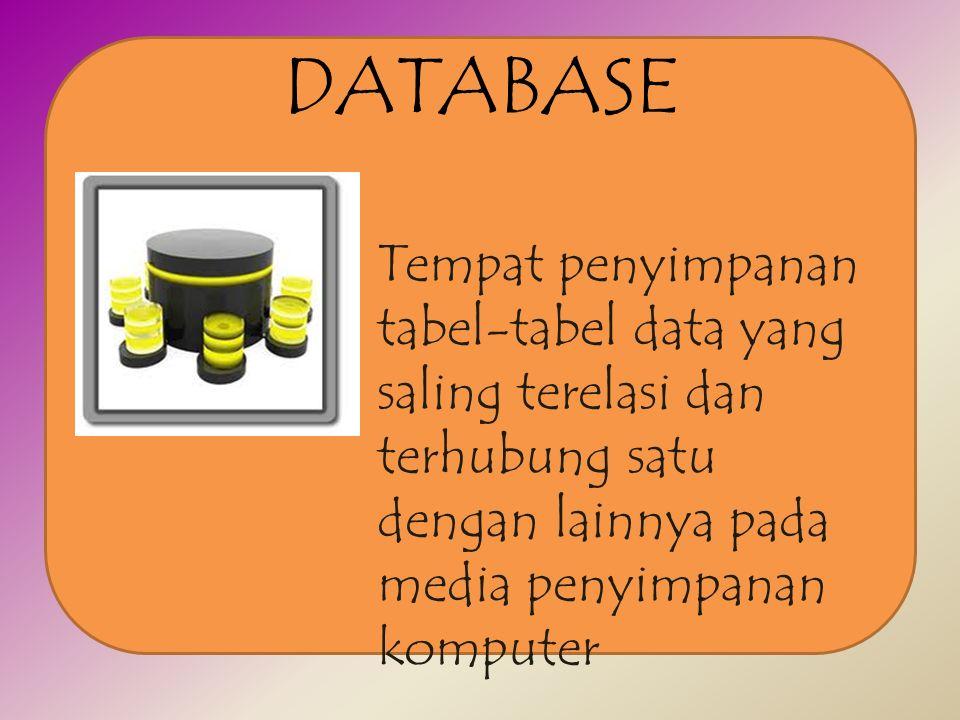 DATABASE Tempat penyimpanan tabel-tabel data yang saling terelasi dan terhubung satu dengan lainnya pada media penyimpanan komputer