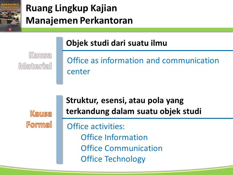 Ruang Lingkup Kajian Manajemen Perkantoran Objek studi dari suatu ilmu Struktur, esensi, atau pola yang terkandung dalam suatu objek studi Office as i