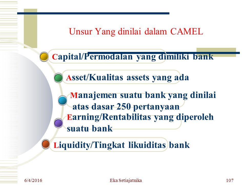 Unsur Yang dinilai dalam CAMEL L iquidity/Tingkat likuiditas bank E arning/Rentabilitas yang diperoleh suatu bank M anajemen suatu bank yang dinilai a