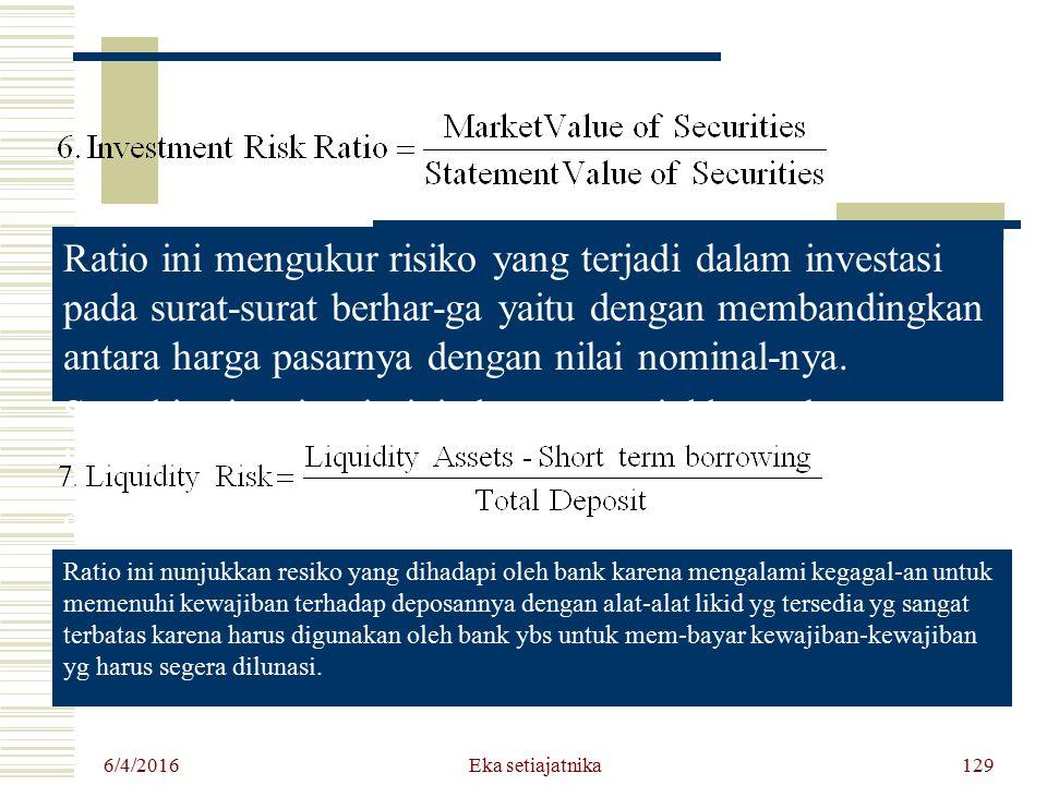 6/4/2016 Eka setiajatnika129 Ratio ini mengukur risiko yang terjadi dalam investasi pada surat-surat berhar-ga yaitu dengan membandingkan antara harga