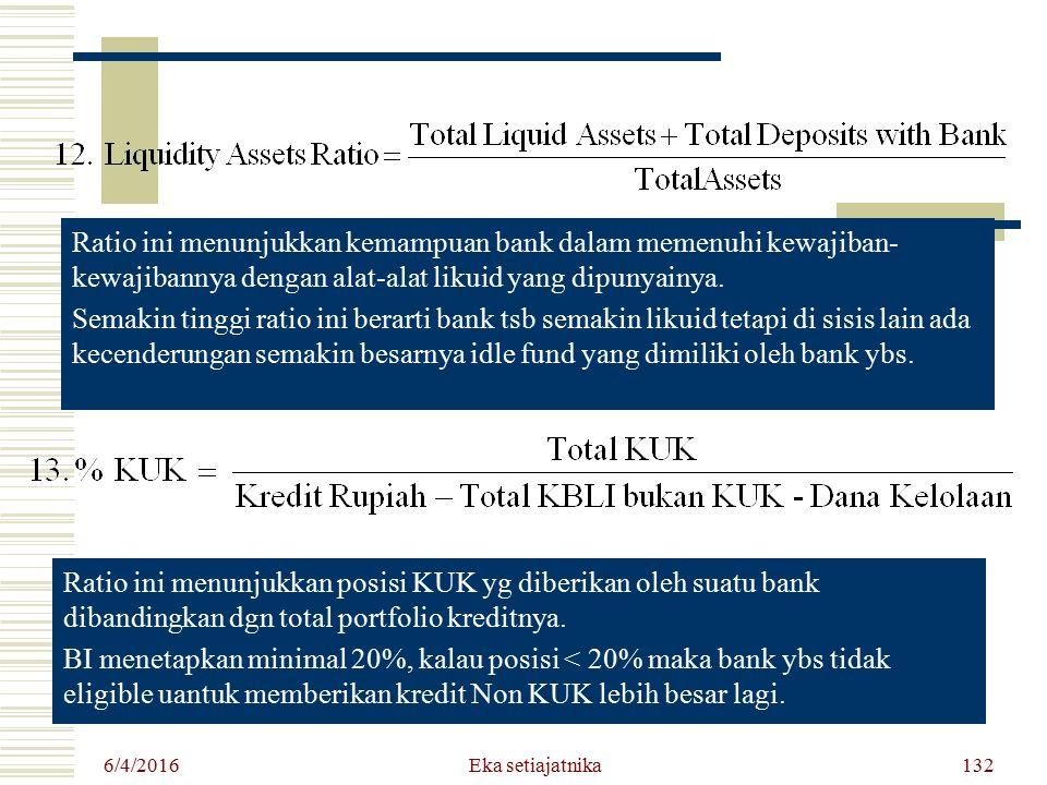 6/4/2016 Eka setiajatnika132 Ratio ini menunjukkan kemampuan bank dalam memenuhi kewajiban- kewajibannya dengan alat-alat likuid yang dipunyainya. Sem