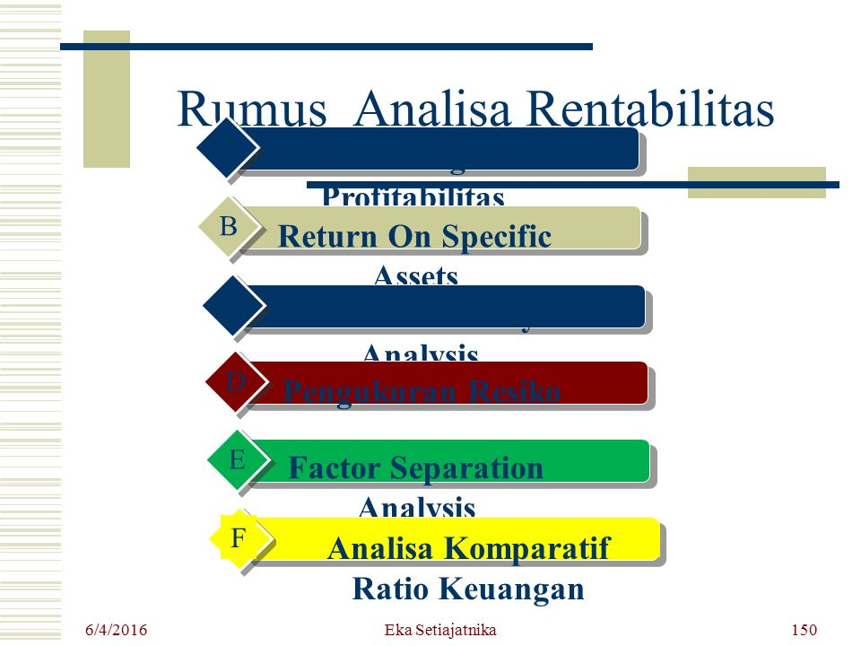 6/4/2016 Eka Setiajatnika Rumus Analisa Rentabilitas Perhitungan Profitabilitas A Return On Specific Assets B Profit Sensitivity Analysis C Pengukuran