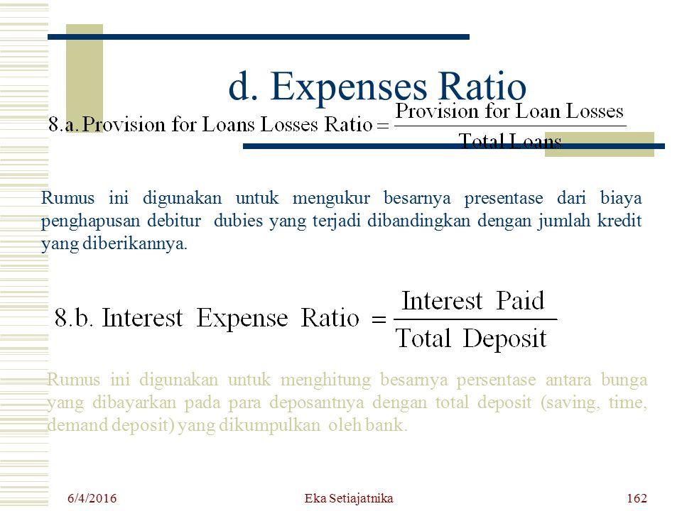 Rumus ini digunakan untuk mengukur besarnya presentase dari biaya penghapusan debitur dubies yang terjadi dibandingkan dengan jumlah kredit yang diber