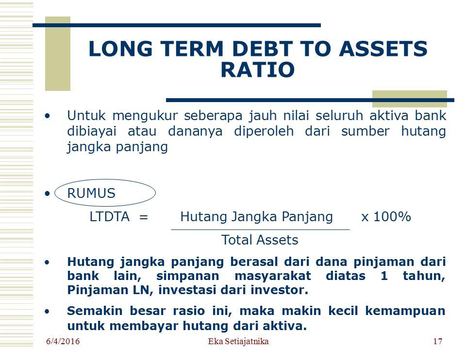 LONG TERM DEBT TO ASSETS RATIO Untuk mengukur seberapa jauh nilai seluruh aktiva bank dibiayai atau dananya diperoleh dari sumber hutang jangka panjan