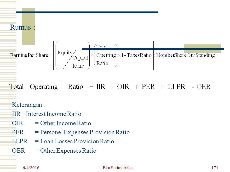 Rumus : 6/4/2016 Eka Setiajatnika171 Keterangan : IIR= Interest Income Ratio OIR= Other Income Ratio PER= Personel Expenses Provision Ratio LLPR= Loan