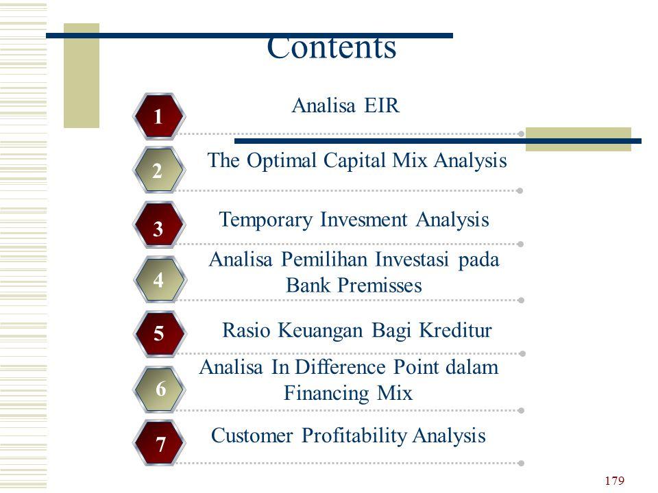 Contents Analisa EIR 1 The Optimal Capital Mix Analysis 2 Temporary Invesment Analysis 3 Analisa Pemilihan Investasi pada Bank Premisses 4 5 Rasio Keu