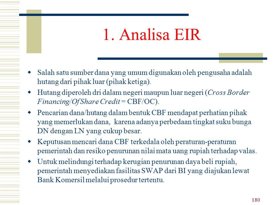 1. Analisa EIR SS alah satu sumber dana yang umum digunakan oleh pengusaha adalah hutang dari pihak luar (pihak ketiga). HH utang diperoleh dri da