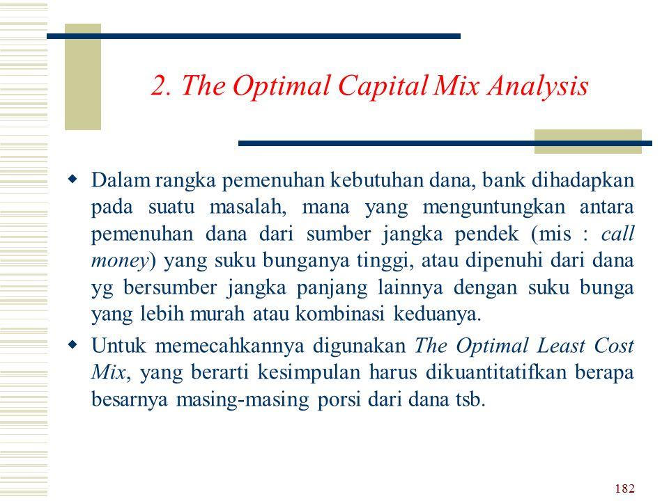 2. The Optimal Capital Mix Analysis DD alam rangka pemenuhan kebutuhan dana, bank dihadapkan pada suatu masalah, mana yang menguntungkan antara peme