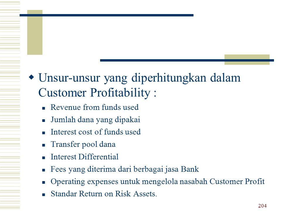 UU nsur-unsur yang diperhitungkan dalam Customer Profitability : Revenue from funds used Jumlah dana yang dipakai Interest cost of funds used Transf
