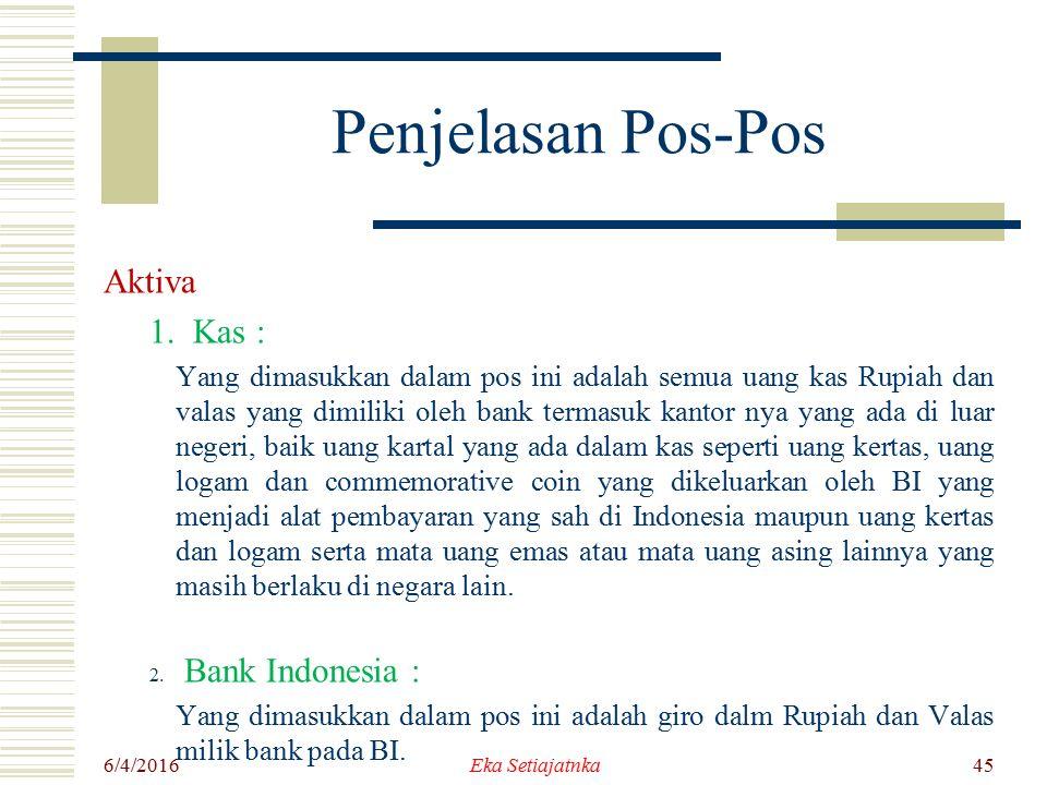 Penjelasan Pos-Pos Aktiva 1. Kas : Yang dimasukkan dalam pos ini adalah semua uang kas Rupiah dan valas yang dimiliki oleh bank termasuk kantor nya ya