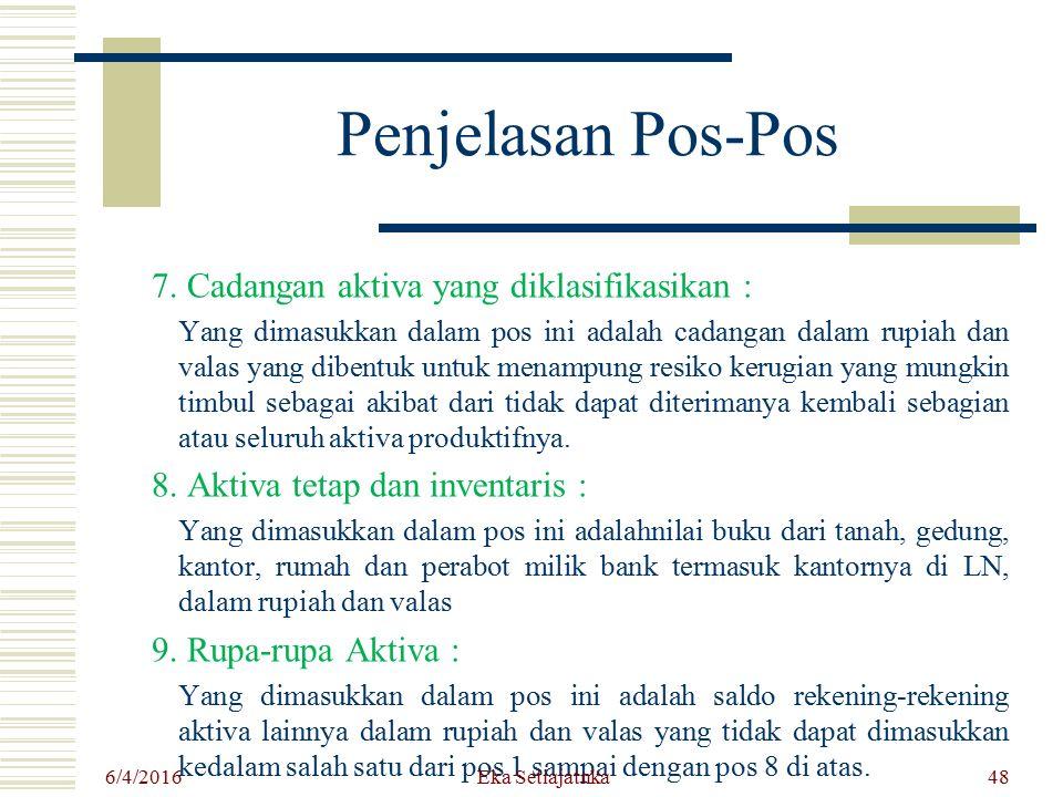 Penjelasan Pos-Pos 7. Cadangan aktiva yang diklasifikasikan : Yang dimasukkan dalam pos ini adalah cadangan dalam rupiah dan valas yang dibentuk untuk