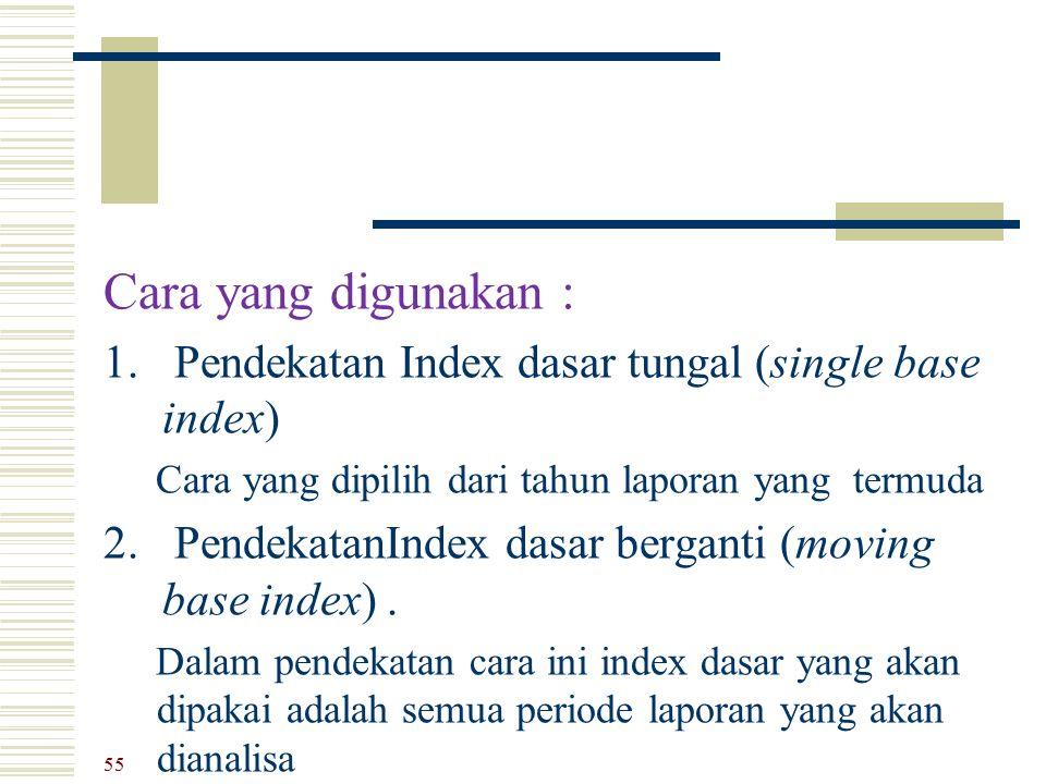 Cara yang digunakan : 1. Pendekatan Index dasar tungal (single base index) Cara yang dipilih dari tahun laporan yang termuda 2. PendekatanIndex dasar
