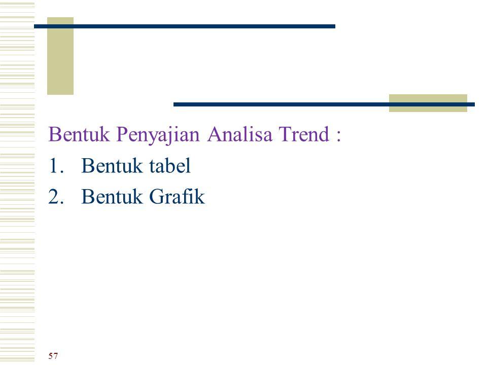 Bentuk Penyajian Analisa Trend : 1. Bentuk tabel 2. Bentuk Grafik 57
