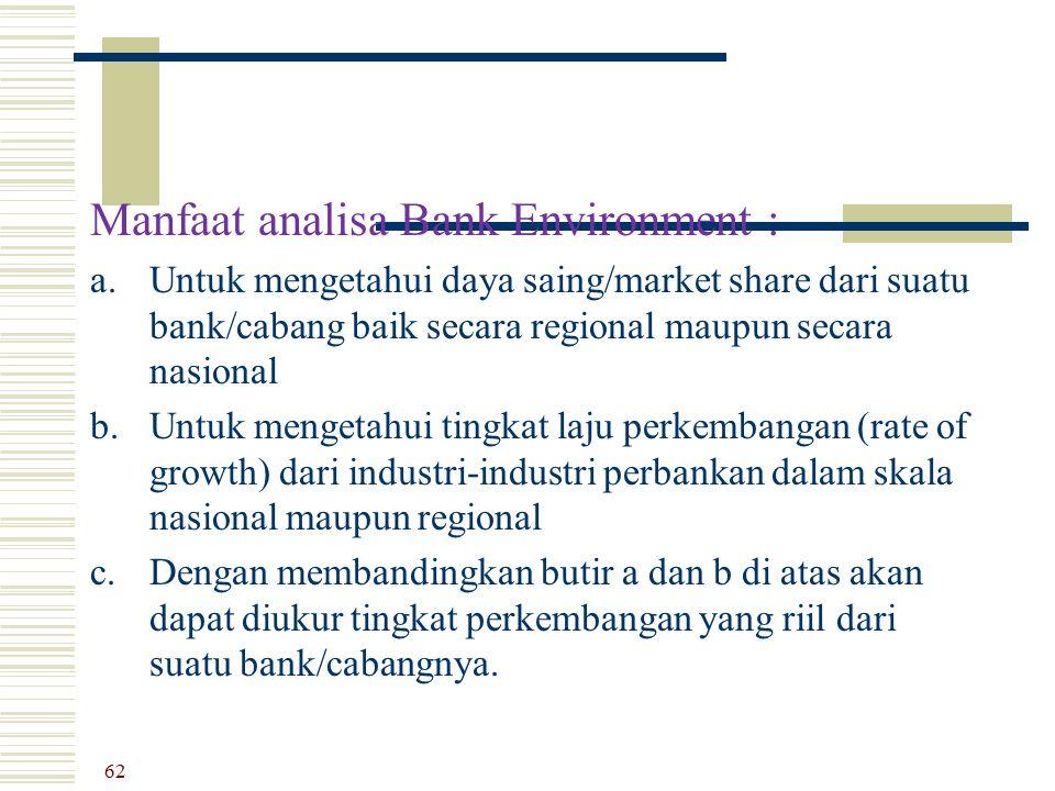Manfaat analisa Bank Environment : a.Untuk mengetahui daya saing/market share dari suatu bank/cabang baik secara regional maupun secara nasional b.Unt
