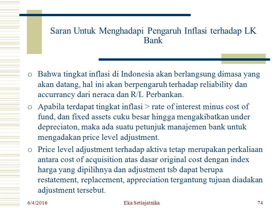 Saran Untuk Menghadapi Pengaruh Inflasi terhadap LK Bank o Bahwa tingkat inflasi di Indonesia akan berlangsung dimasa yang akan datang, hal ini akan b