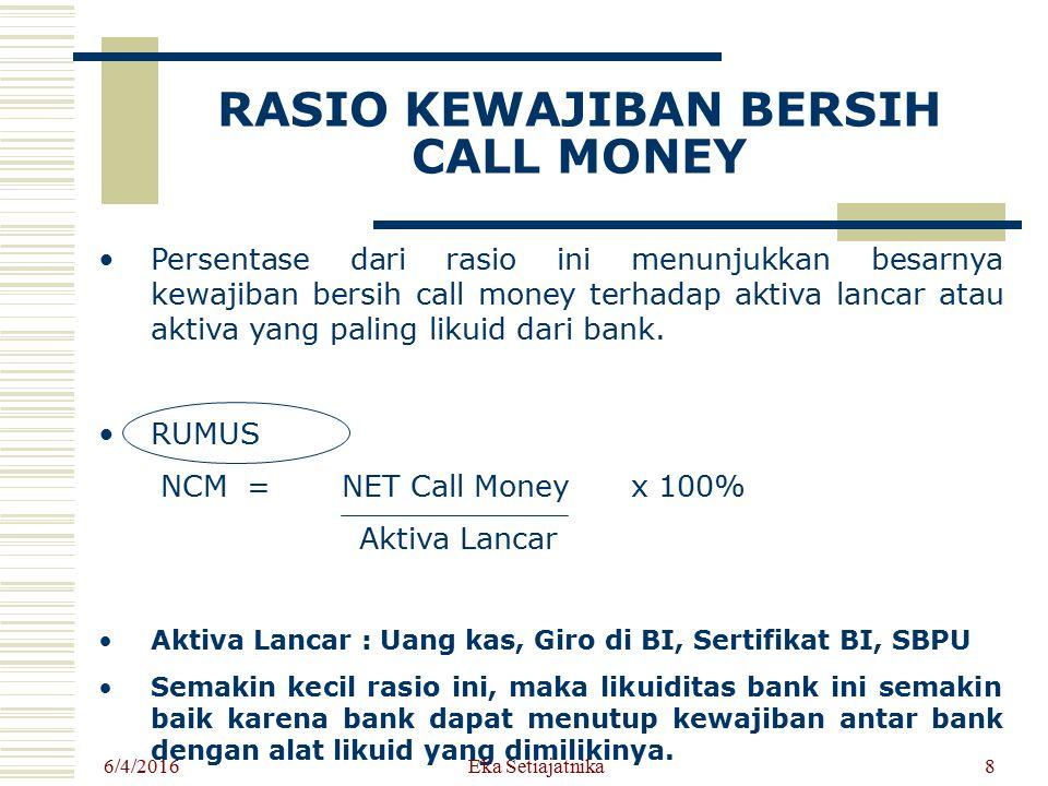 RASIO KEWAJIBAN BERSIH CALL MONEY Persentase dari rasio ini menunjukkan besarnya kewajiban bersih call money terhadap aktiva lancar atau aktiva yang p