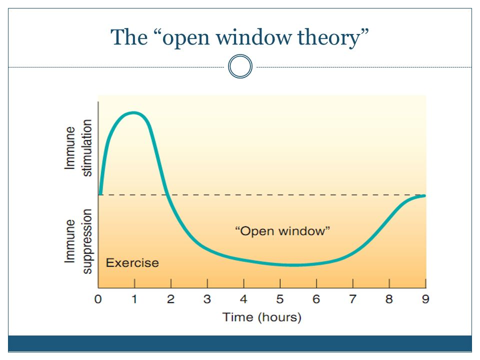 "The ""open window theory"""